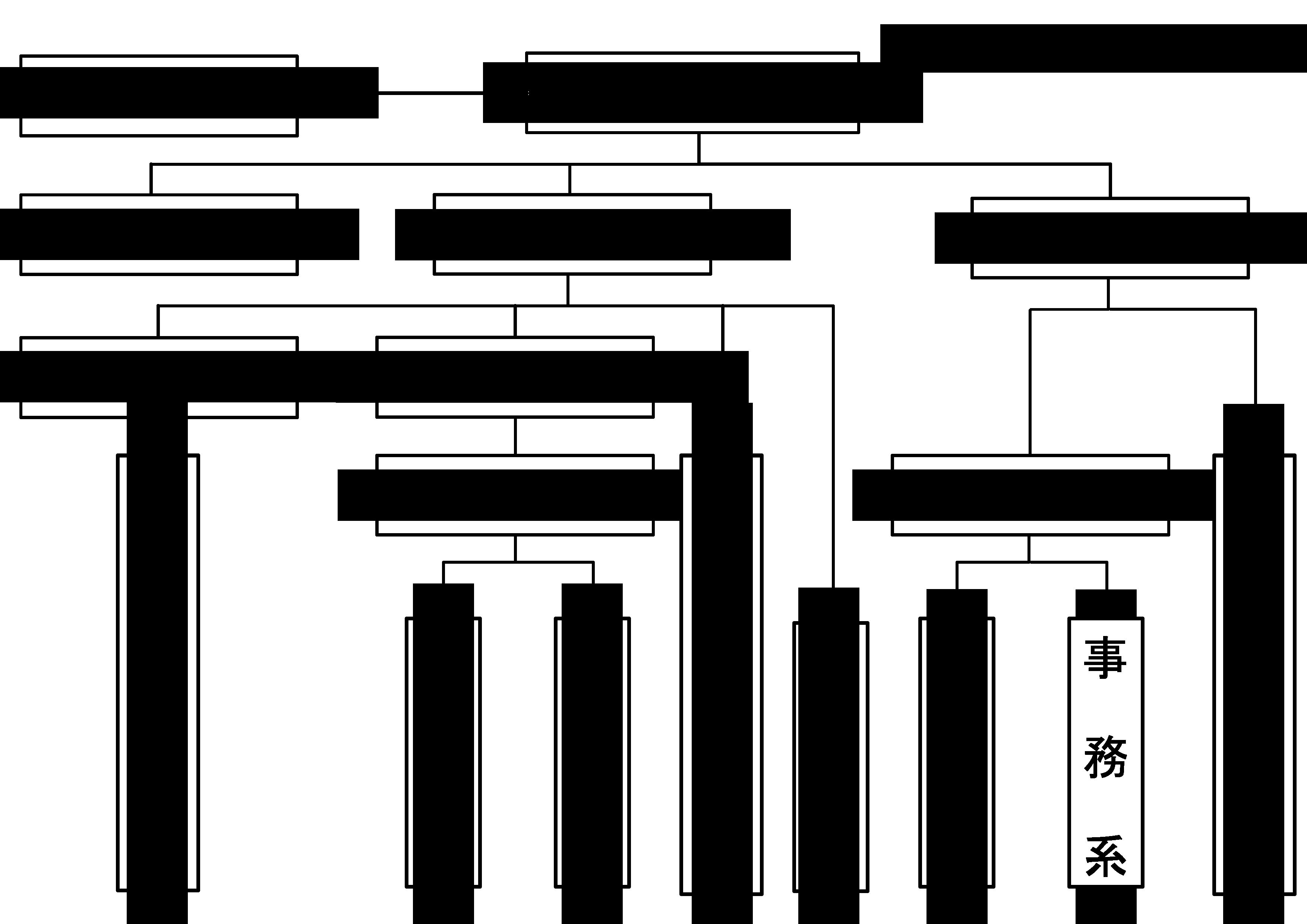 清水工業株式会社 組織図